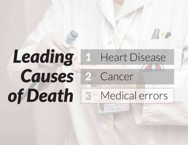 causes of medical errors in hospitals