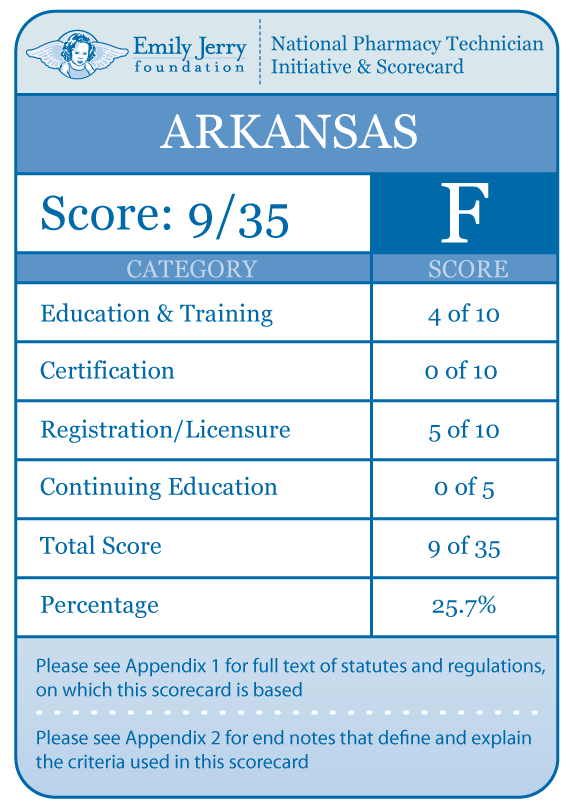 Arkansas Scorecard – Emily Jerry Foundation